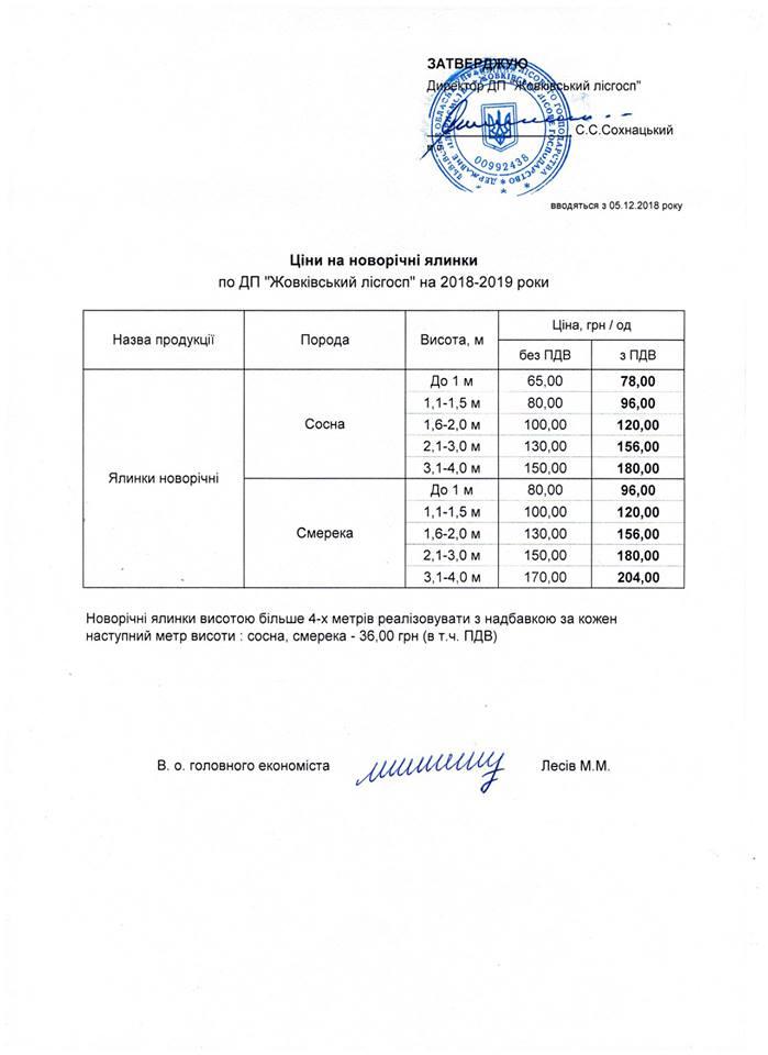 ціни на купівлю ялинок в Жовкві